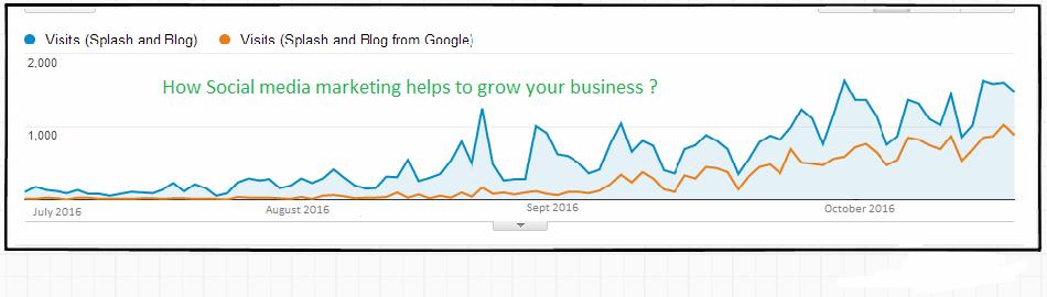 seo-traffic-graph